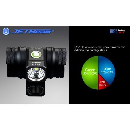 Latarka czołowa JETBEAM HR25 LED SST40 N4 port USB 1180 lumenów