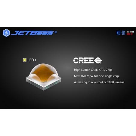 Latarka NITEYE KO-01 Cree XP-L 1080lum port USB