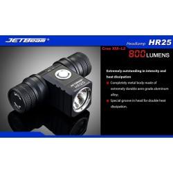 Latarka czołowa JETBEAM HR25 port USB 800 lumenów