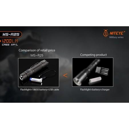 Latarka taktyczna NITEYE MS-R25 Cree XP-L 1200lum port USB